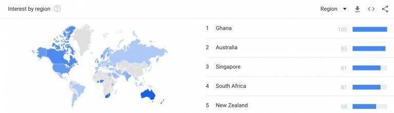 """""""как купить биткоин"""" запрос топ-5 стран"""