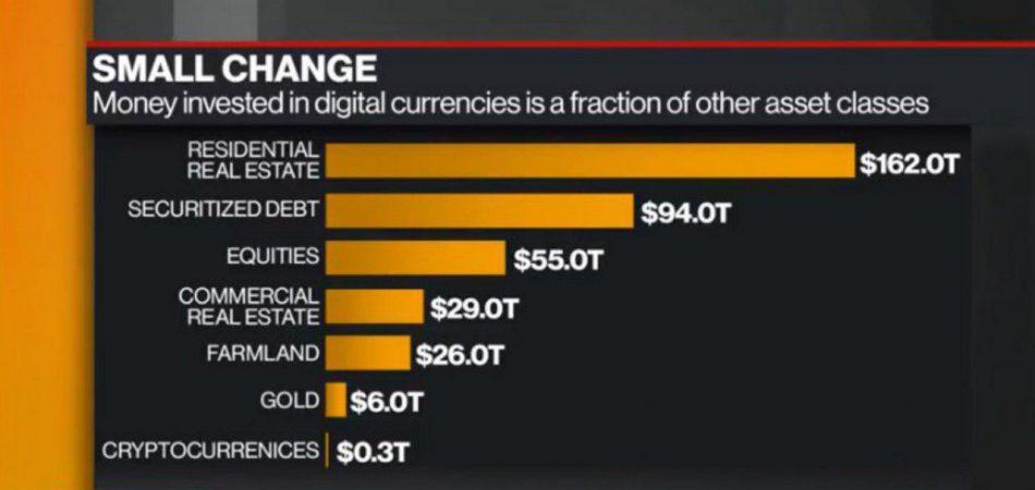 активы криптовалюты менее 1%