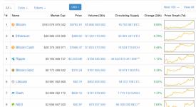 капитализация рынка криптовалют 300 млрд долларов