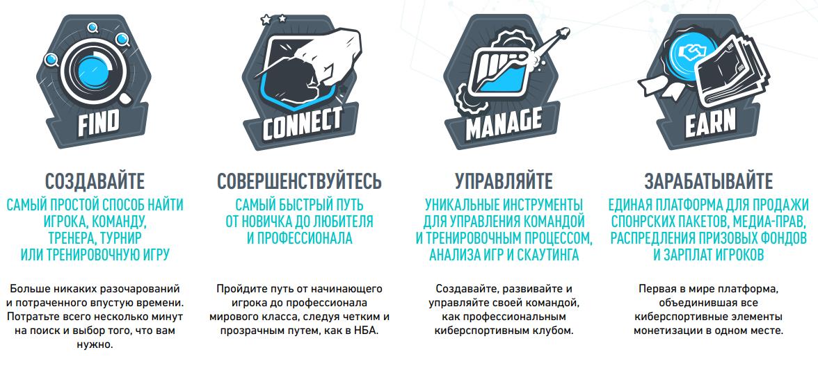 Ico dream team ecosystem