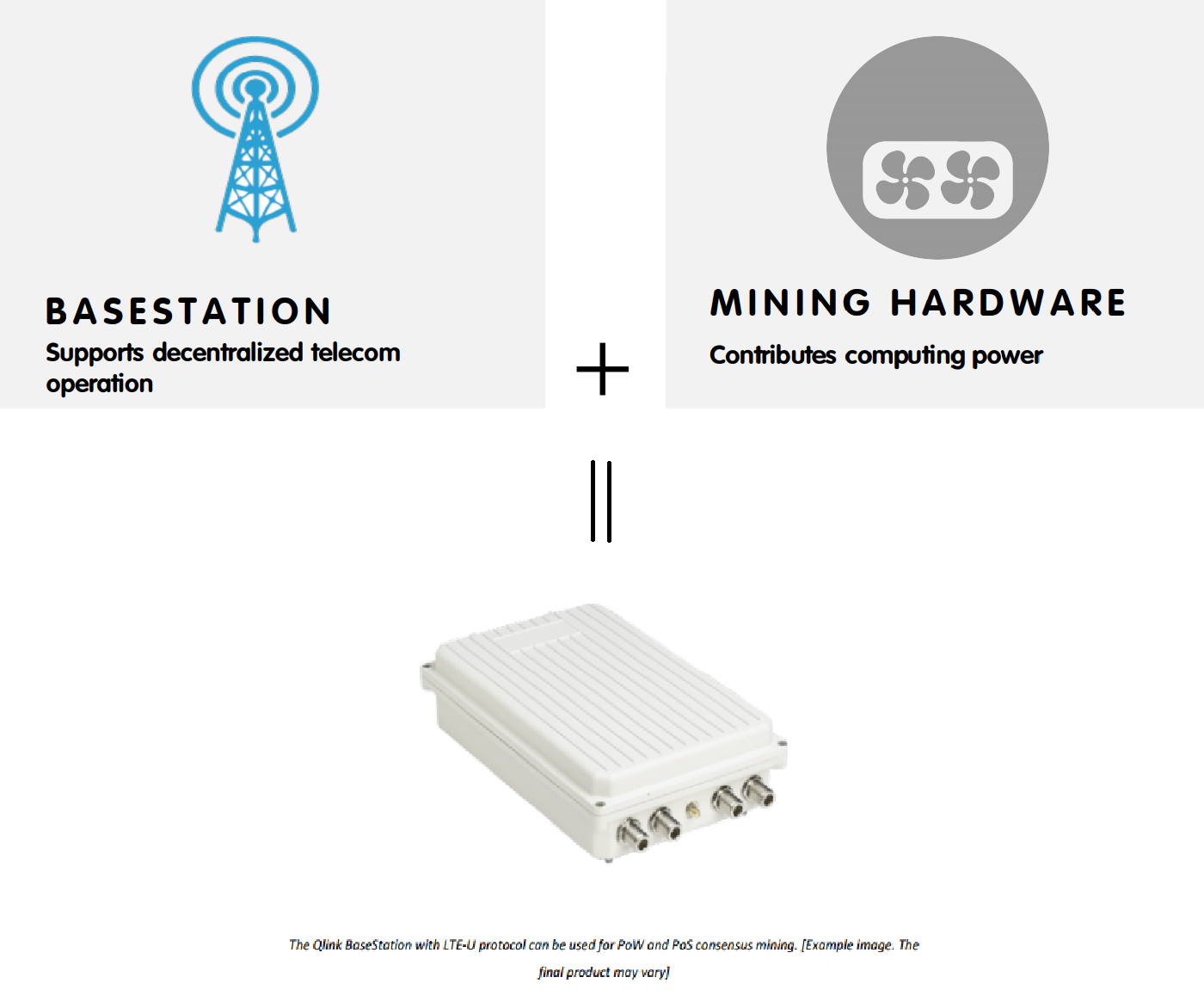 Station + Mining ico Qlink