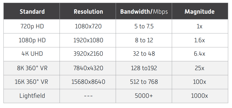 Таблица-сравнение Theta Network