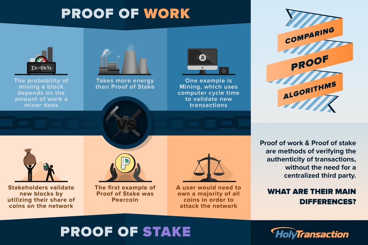 Как работает Proof-of-Stake