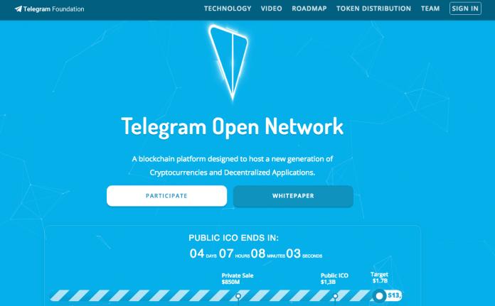атаки телеграмма