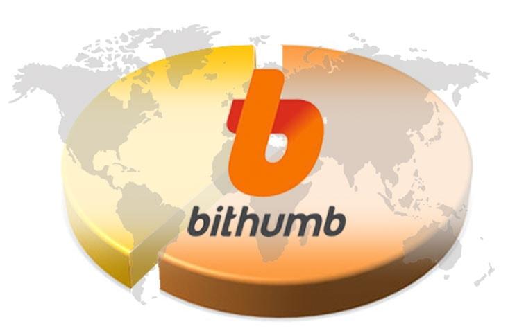 Аномальный всплеск цен на Bithumb. Курсы токенов на 500% выше среднего