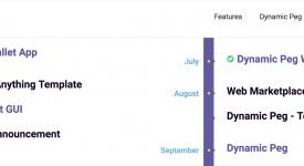 BitBay (BAY) - Выпуск тестовой версии Dynamic Peg
