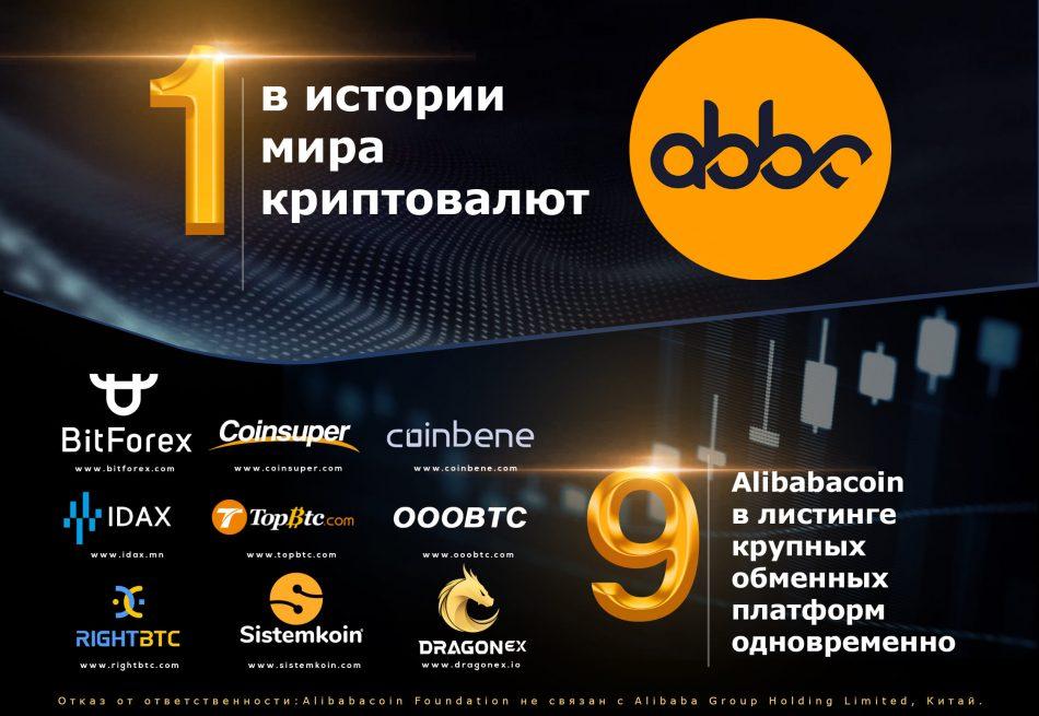 Alibabacoin
