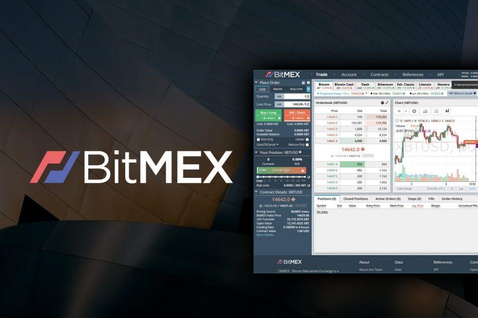 bitcoin bitmex ár)