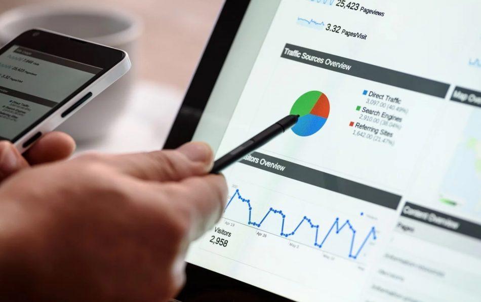 Финансовая аналитика Google